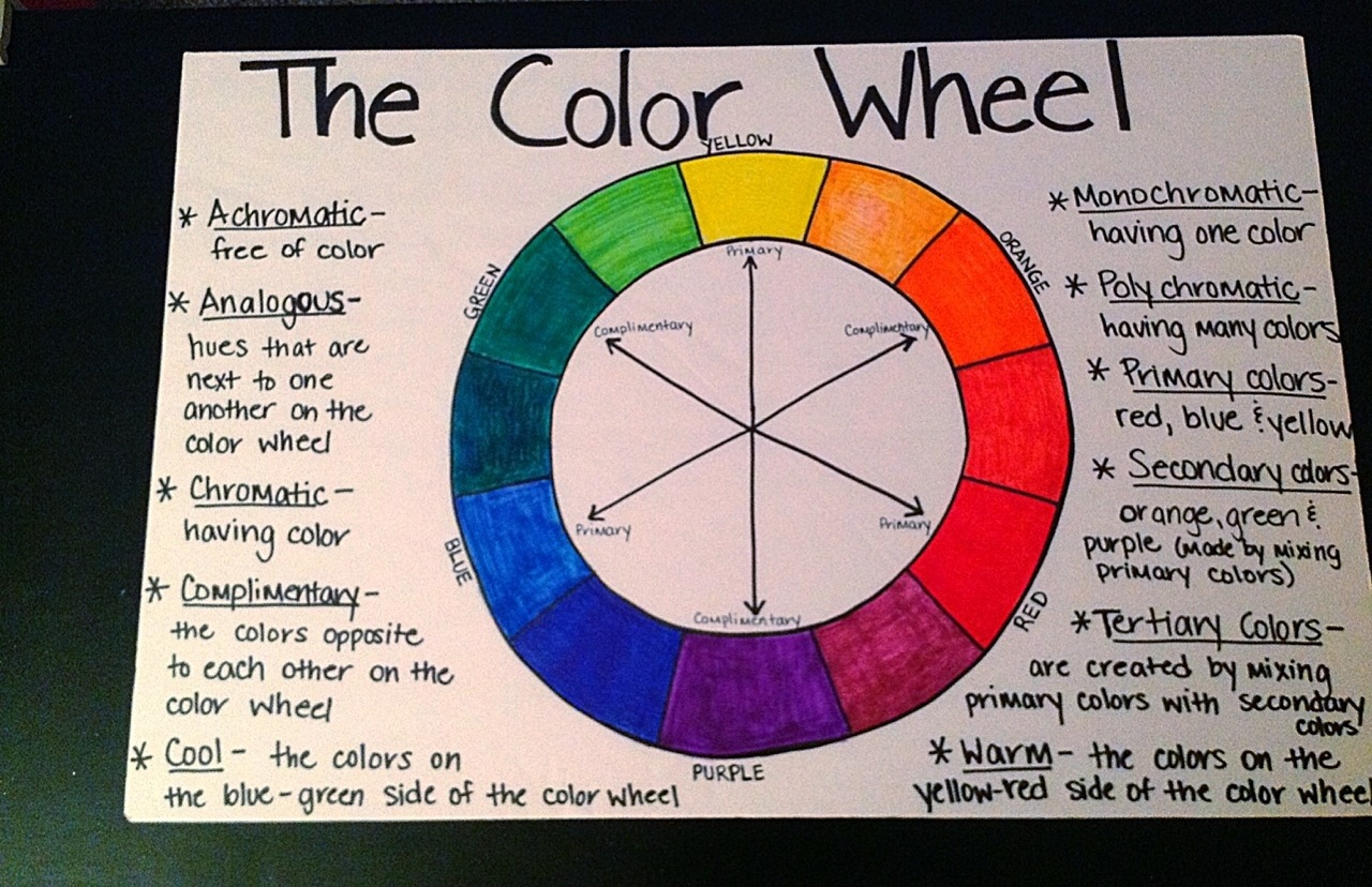 Interactive Color Wheel For Home Decorating
